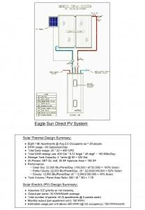 Solar hot water piping diagram and notes